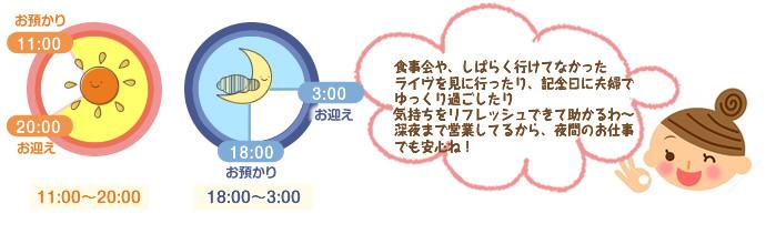 (夜)午後6時~(早朝)午前3時